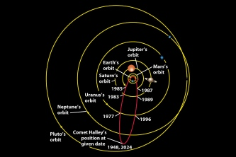 halley-comet-orbit