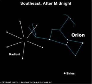 orionid_radiant